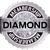 Membership Plan - Diamond